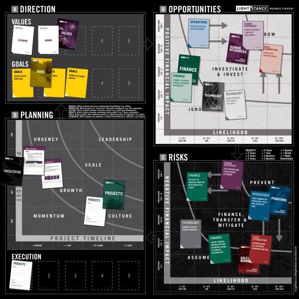 Business Strategy Planning Mat for Business360